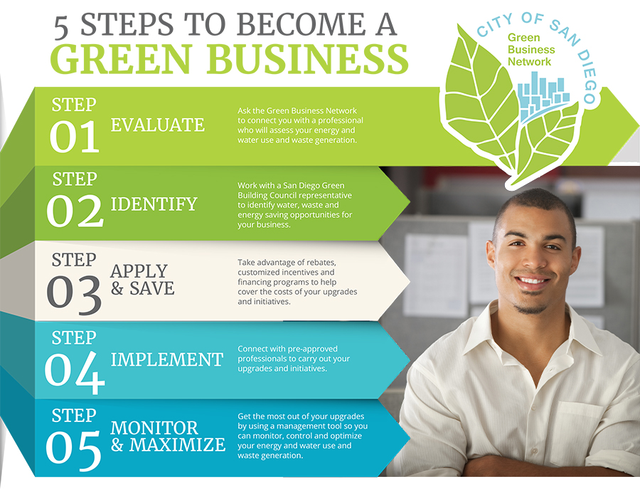5 Steps to Become a Green Business