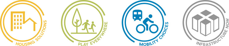 Complete Communities logos for Housing Solutions, Play Everywhere, Mobility Choices, and Infrastructure Now