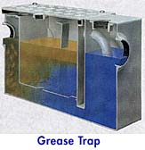 Illustration of Grease Trap