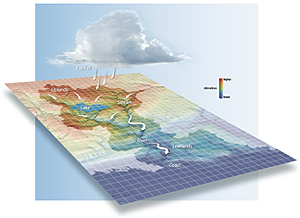 Graphic of Watershed Map and Cloud Formation