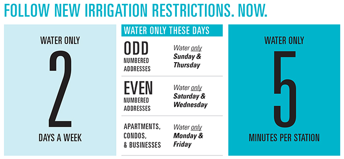 Follow new irrigation restrictions. Now. Water only 2 days a week. Water only on these days: Odd numbered addresses water only Sunday and Wednesday, Even numbered addresses water only Saturday and Wednesday, Apartment, Condos and Businesses water only Monday and Friday. Water only 5 minutes per station.