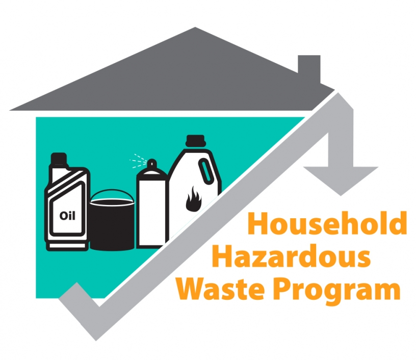 City of San Diego Household Hazardous Waste Program