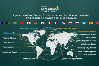 The City of San Diego's Sister Cities