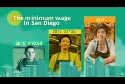 Minimum Wage with VO added
