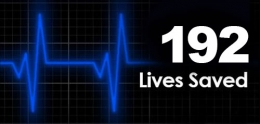 166 Lives Saved