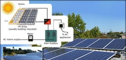 Collage of solar panels and diagram