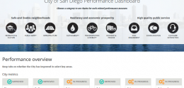 PerformSD Performance Dashboard