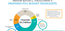Mayor Kevin L. Faulconer's Proposed FY17 Budget.