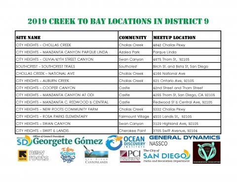 2019 Creek to Bay Locations in District 9